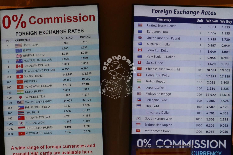 シンガポールの両替レート表示