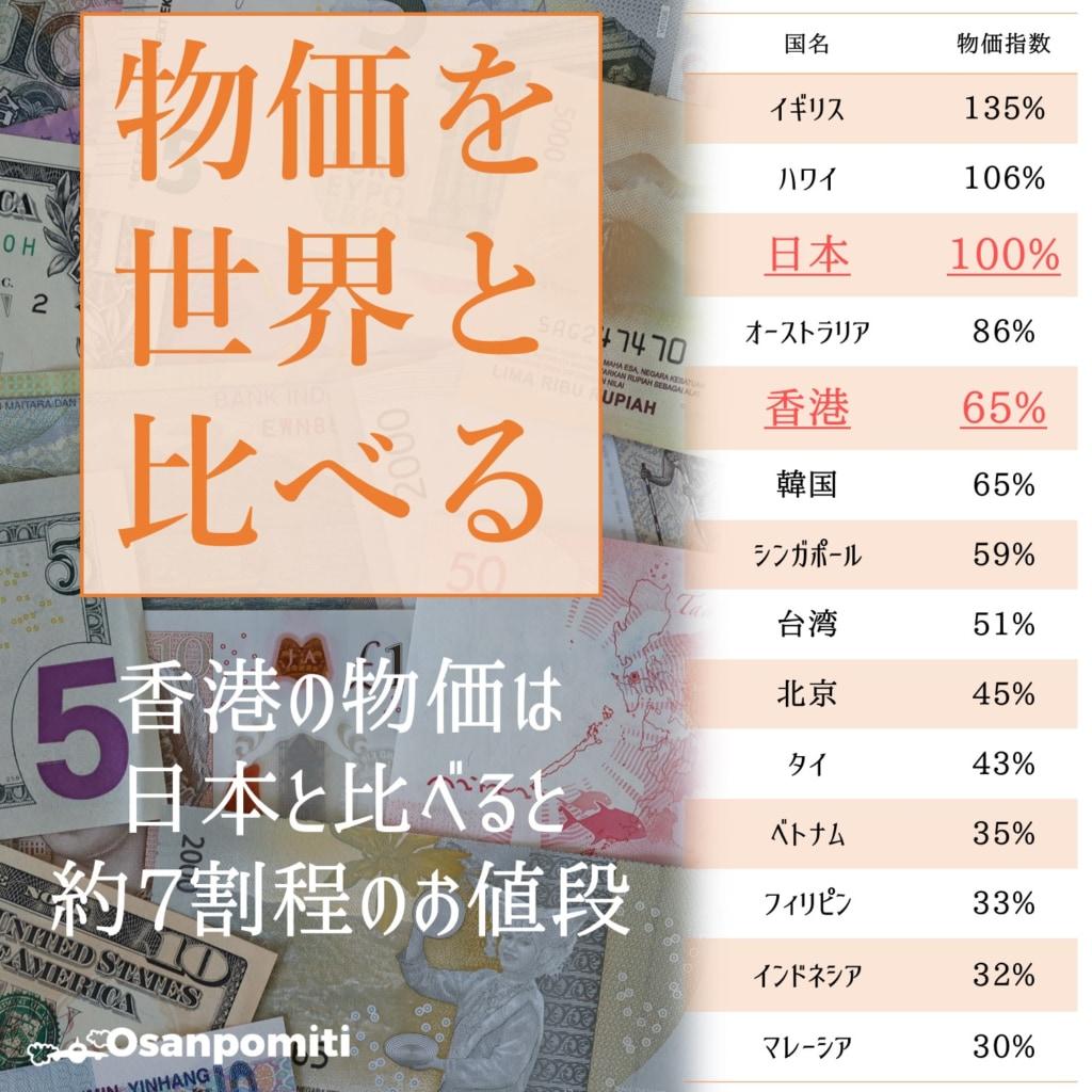 香港の物価を世界と比較